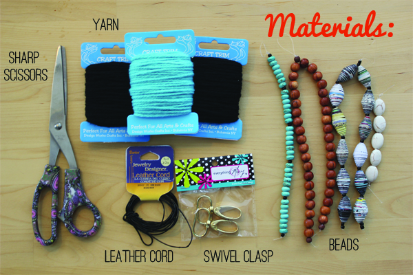 Materials needed for making your own Pom Pom zipper pull, via Dressed in Orange