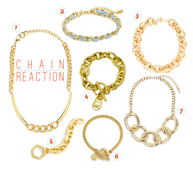 Chain Reaction | Dressed In Orange